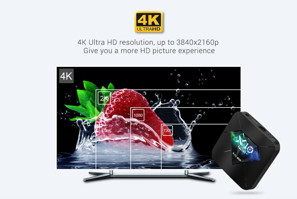 R-TV BOX X10 PRO-S905X2