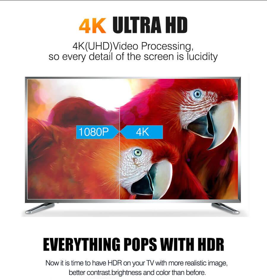 R-TV BOX PRO-S912