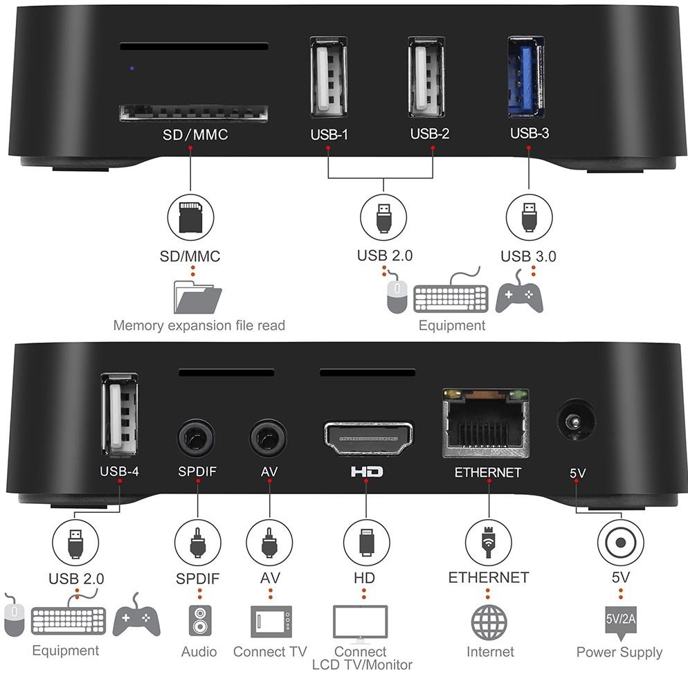 New arrival MX10+ Dual wifi with BT 4.0 4gb ram 32gb rom TV BOX